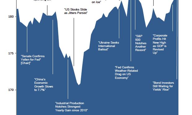 Market-Update-1Q14-620x372