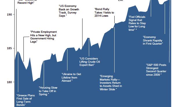 Market-Update-2Q14-615x372