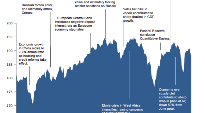 Market-Update_2014-Q4-672x372