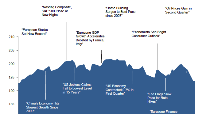 Quarterly-Investment-Review_2015-Q2-671x372