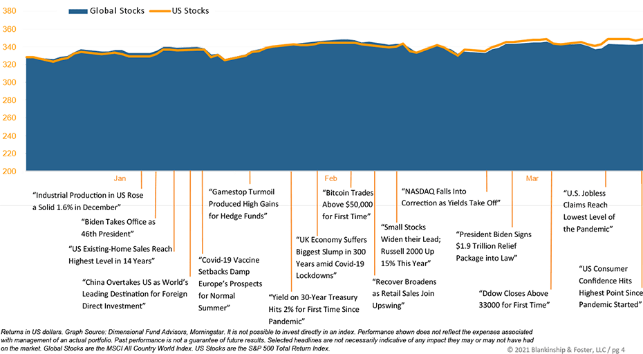 QR 2021 1Q Graph